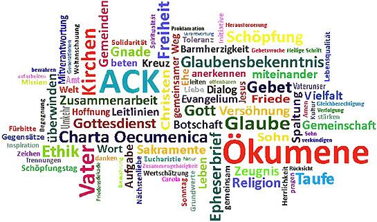 ACK Wortwolke